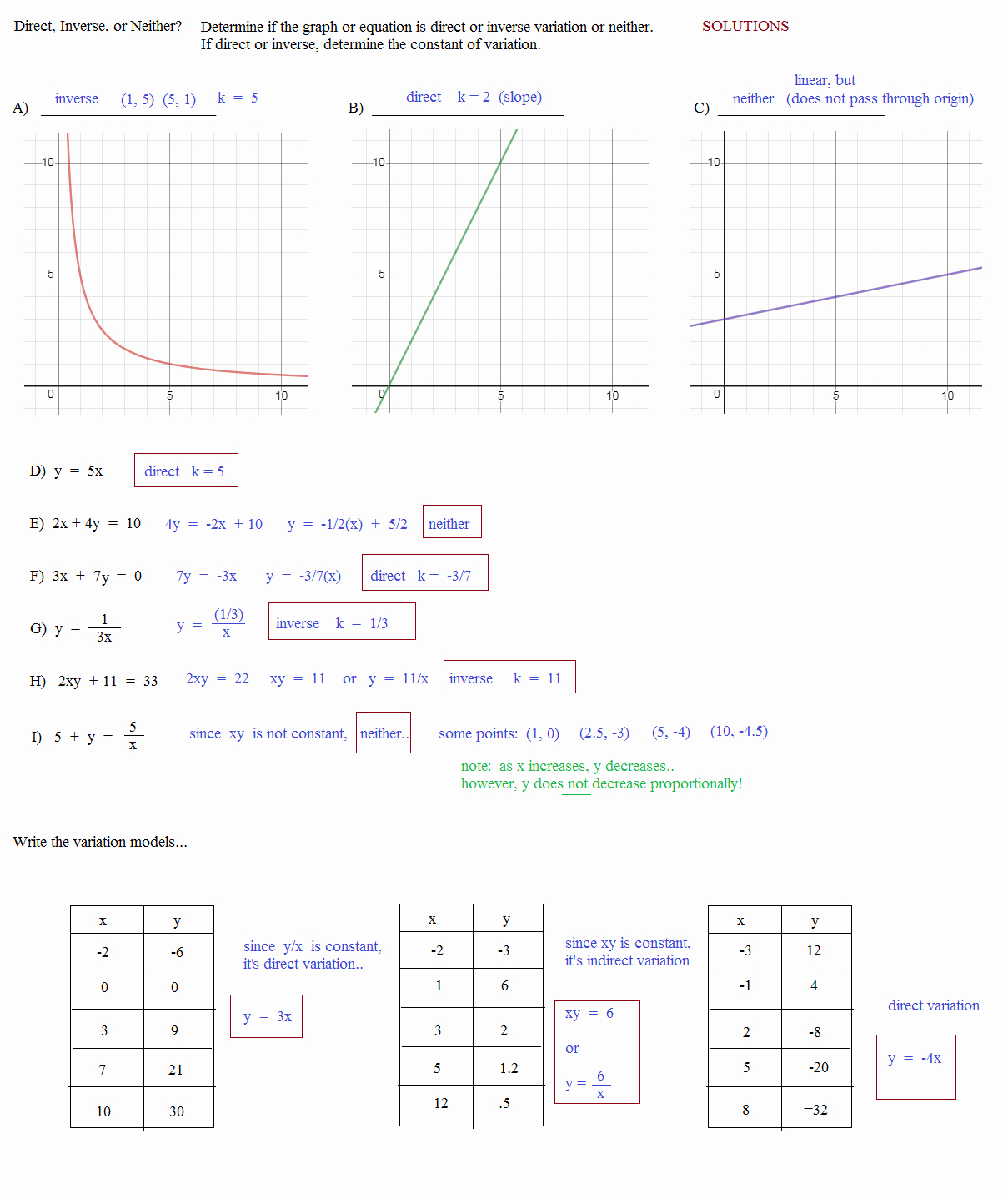 Direct Variation Word Problems Worksheet Lovely Math Plane Direct and Inverse and Joint Variation