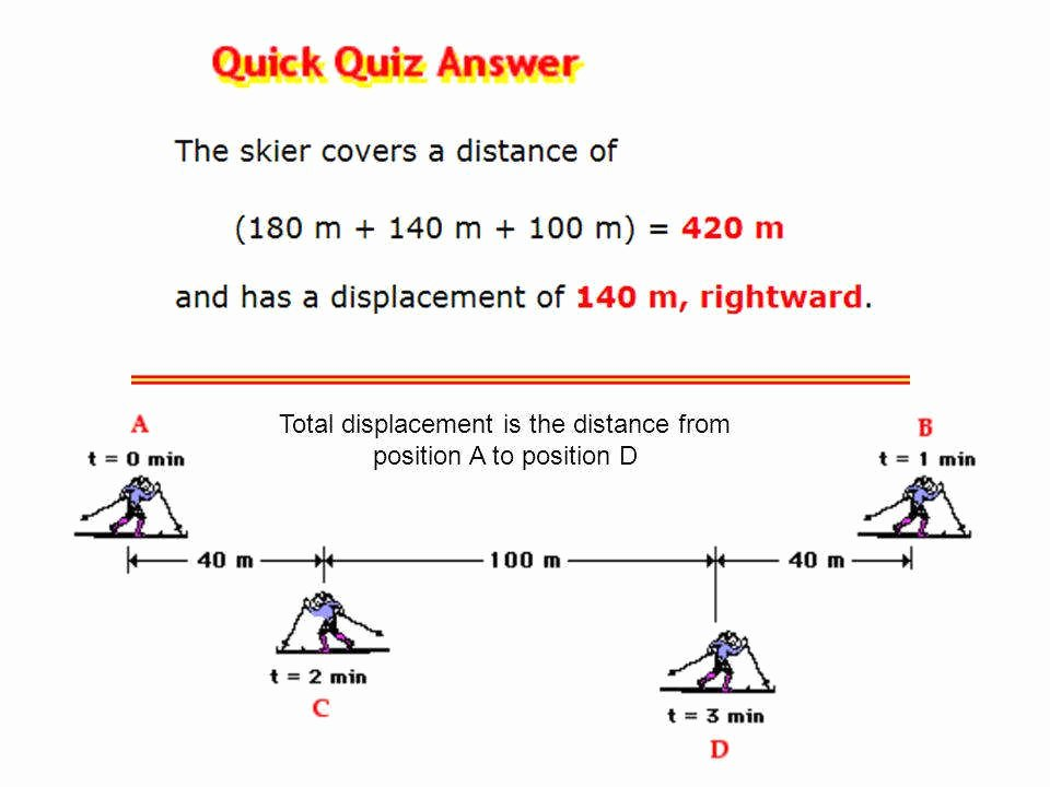 Distance and Displacement Worksheet Answers New Distance and Displacement Worksheet