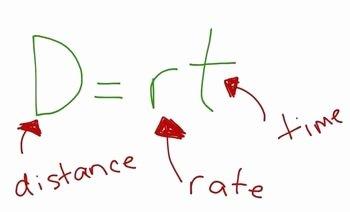 Distance formula Word Problems Worksheet Best Of Distance formula Word Problem Worksheet