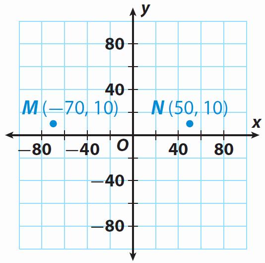Distance formula Word Problems Worksheet New Distance Word Problems Worksheet with solutions