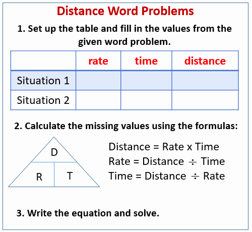Distance formula Word Problems Worksheet Unique Distance Word Problems solutions Examples