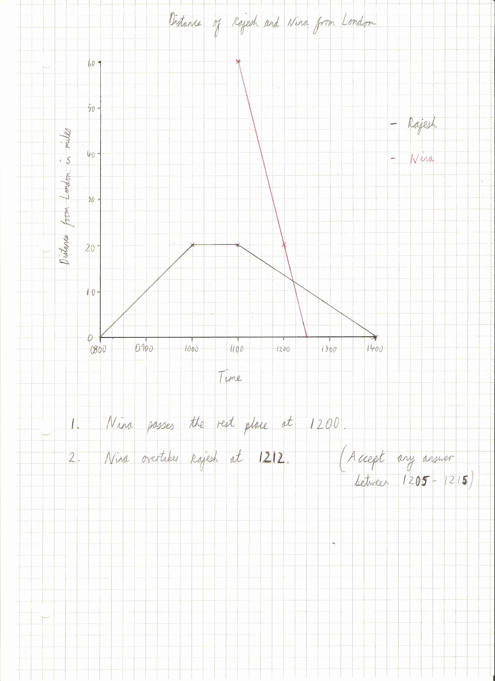 Distance Time Graph Worksheet Awesome Distance and Speed Time Graphs Doingmaths Free Maths