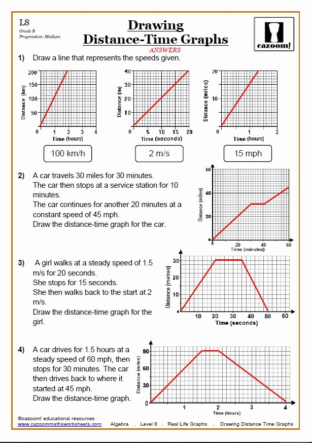Distance Time Graph Worksheet Awesome Real Life Graphs Worksheets