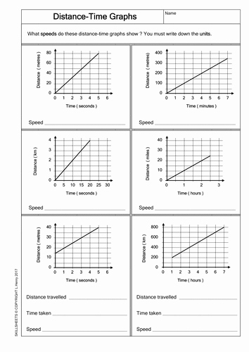 Distance Time Graph Worksheet Elegant is It Scalar or is It Vector Physics Maths song by
