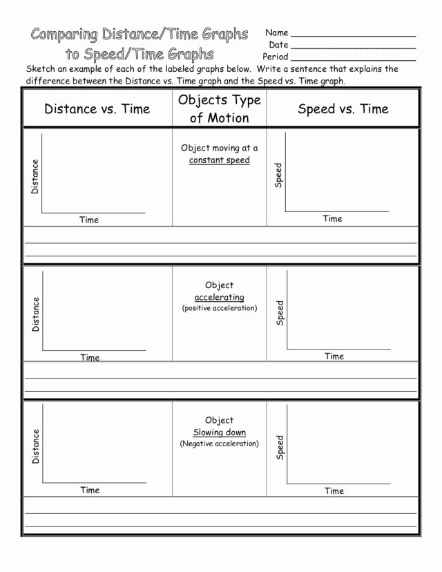 Distance Time Graph Worksheet Elegant Paring Distance Time Graphs to Speed Time Graphs