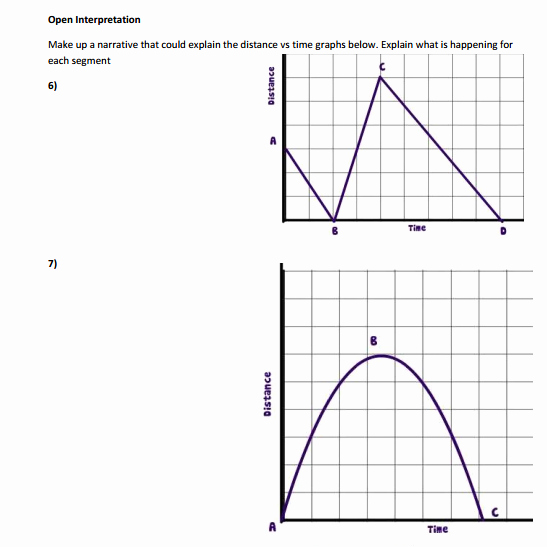 Distance Time Graph Worksheet Inspirational Distance Vs Time Graphs Activity and Worksheet Free Pdf
