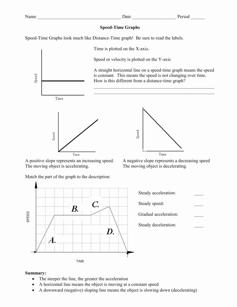 Distance Time Graph Worksheet Lovely Plotting Distance Time Graphs Worksheet