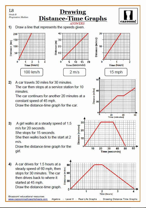 Distance Time Graph Worksheet New Distance Time Graph Worksheet