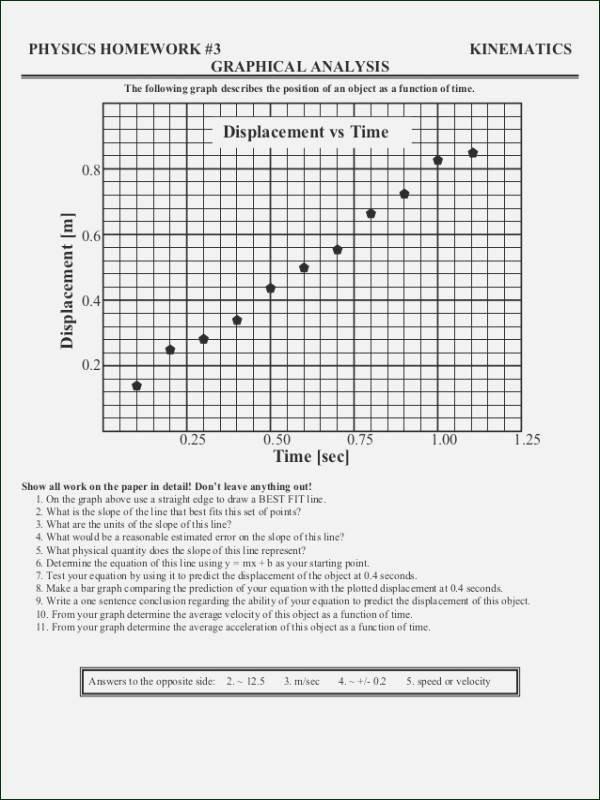 Distance Vs Displacement Worksheet Elegant Distance and Displacement Worksheet Answers