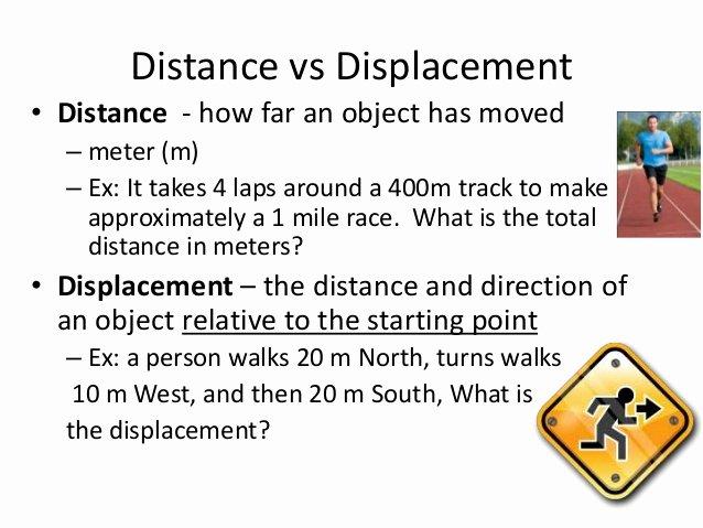 Distance Vs Displacement Worksheet Lovely Describing Motion