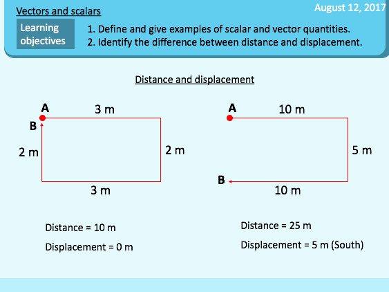 Distance Vs Displacement Worksheet Luxury Distance and Displacement Worksheet