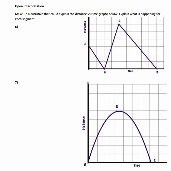 Distance Vs Time Graph Worksheet Awesome Distance Time Graph Worksheet