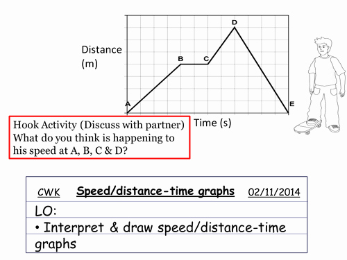 Distance Vs Time Graph Worksheet Beautiful Distance Time Graphs by Jm2450 Teaching Resources Tes
