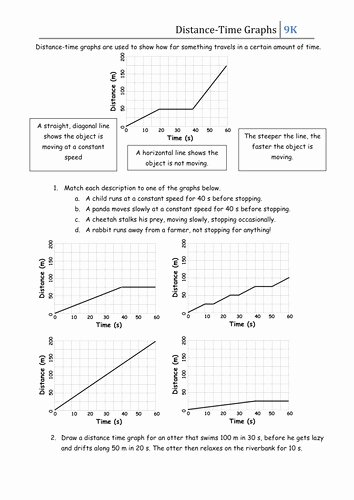 Distance Vs Time Graph Worksheet Best Of Distance Time Graph Worksheet