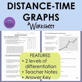 Distance Vs Time Graph Worksheet Elegant Distance Time Graph Worksheet