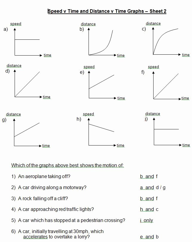 Distance Vs Time Graph Worksheet Fresh Week 3 Mrs Bhandari S Grade 7 Science