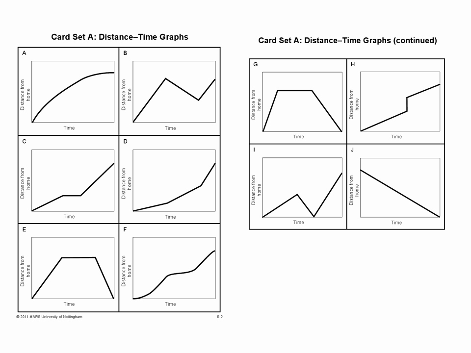 Distance Vs Time Graph Worksheet Unique Seven Sneaky Activities to Get Your Students Talking