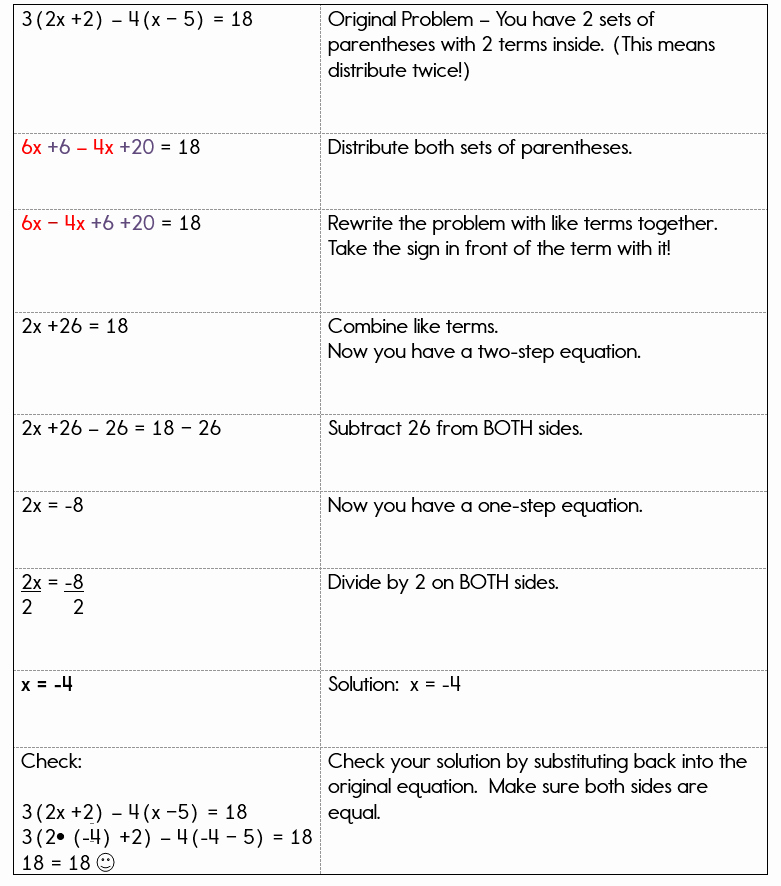 Distributive Property Equations Worksheet Lovely solving Equations with Distributive Property and Bining