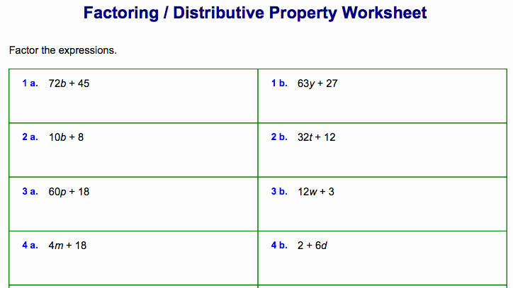 Distributive Property with Variables Worksheet New World 5 Expressions and Equations Osky 6th Grade Math