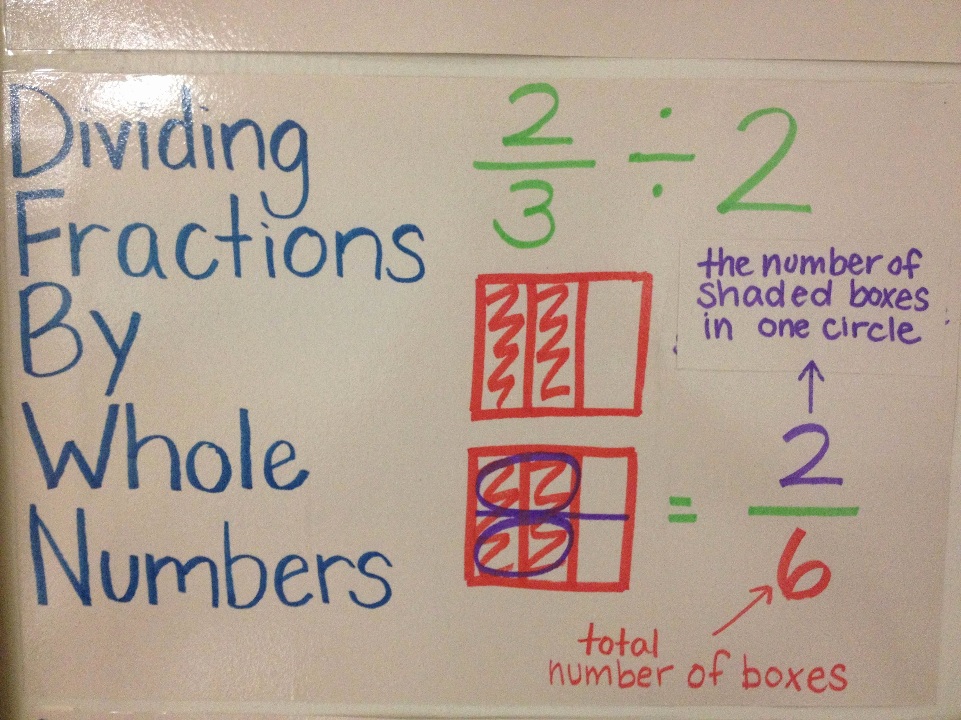 Dividing Fractions Using Models Worksheet Awesome Dividing Fractions by whole Numbers