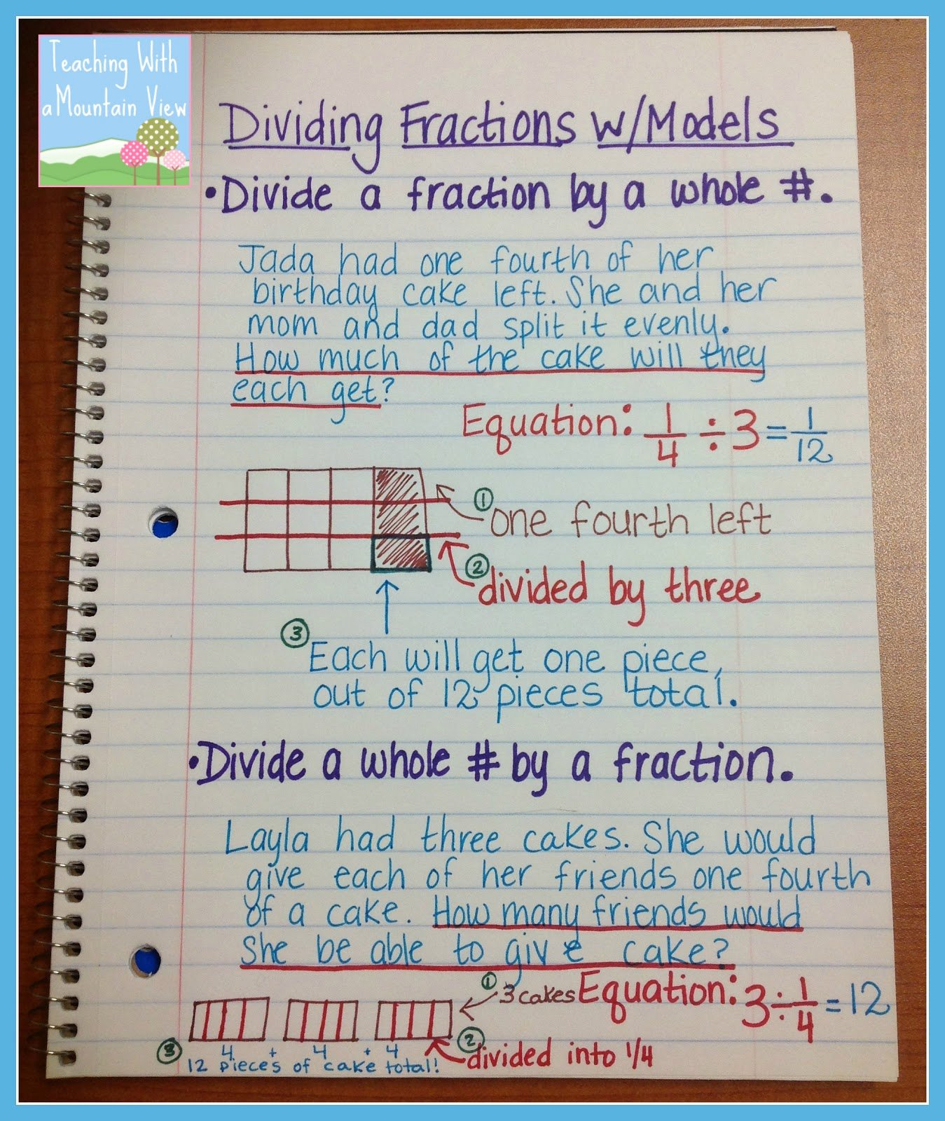 "Dividing Fractions Using Models Worksheet Awesome Search Results for ""dividing Fractions with whole Numbers"