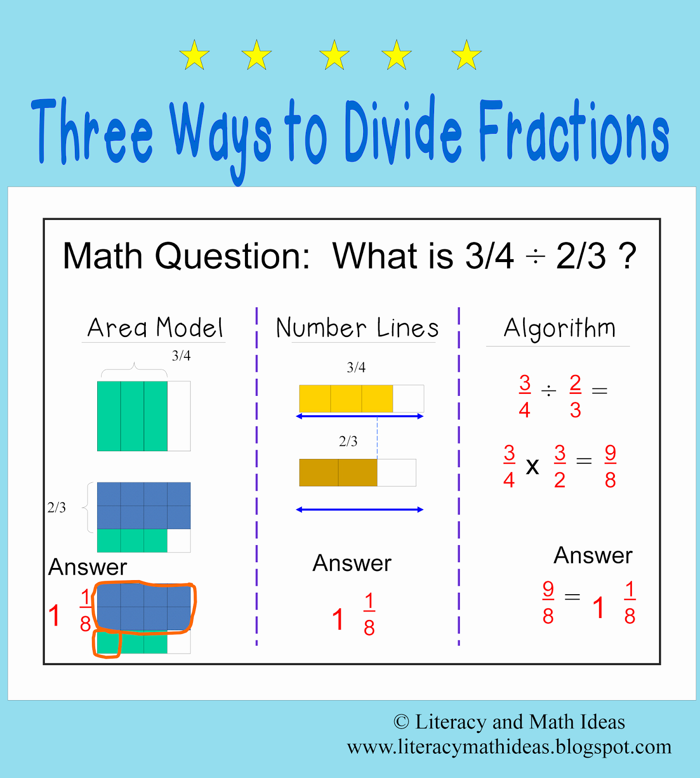 Dividing Fractions Using Models Worksheet Beautiful Literacy & Math Ideas Three Ways to Divide Fractions