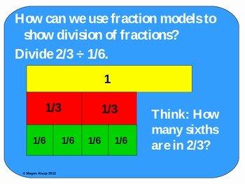 Dividing Fractions Using Models Worksheet Luxury Dividing Fractions Using Visual Models Powerpoint by Magen