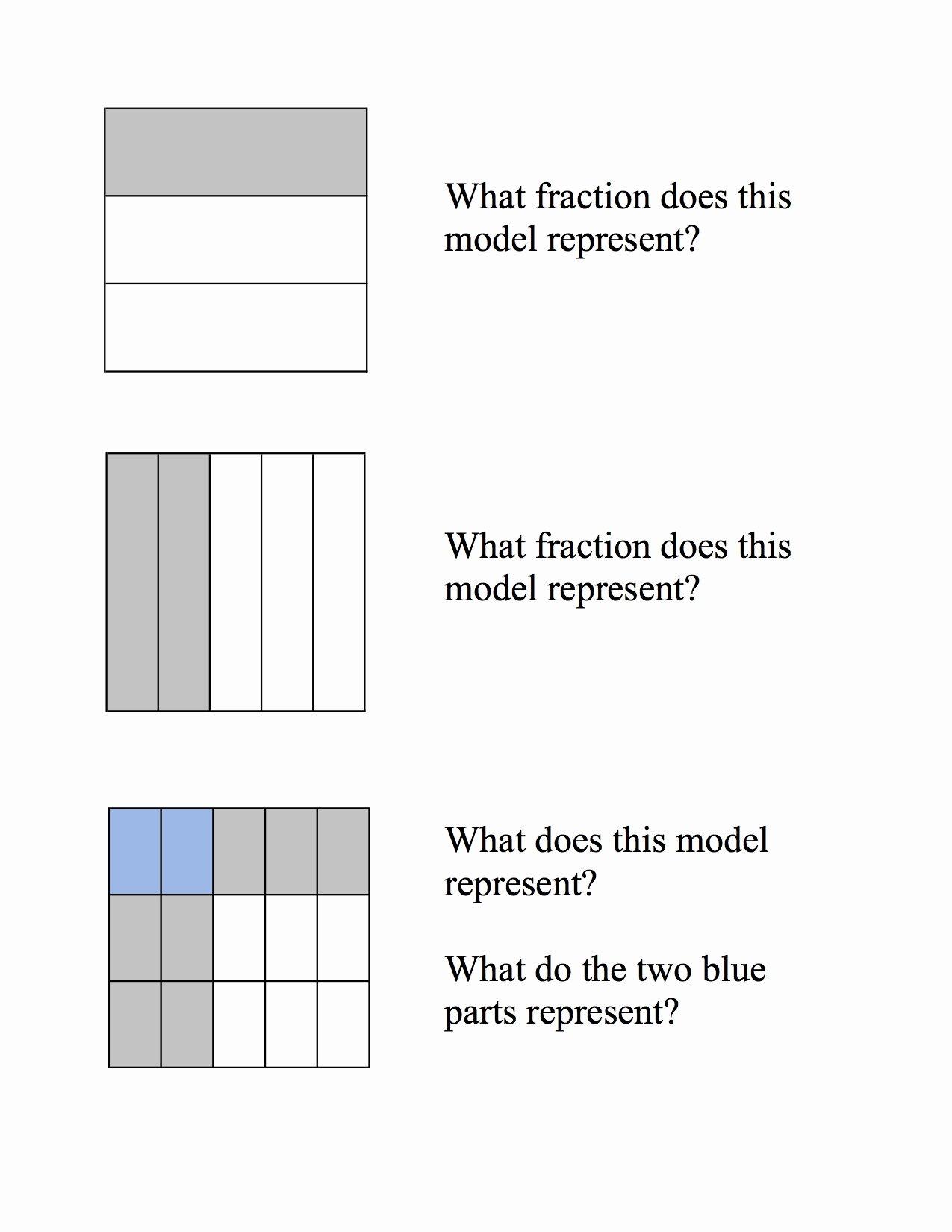 Dividing Fractions Using Models Worksheet New Multiplying Fractions Using Models Worksheet area Models