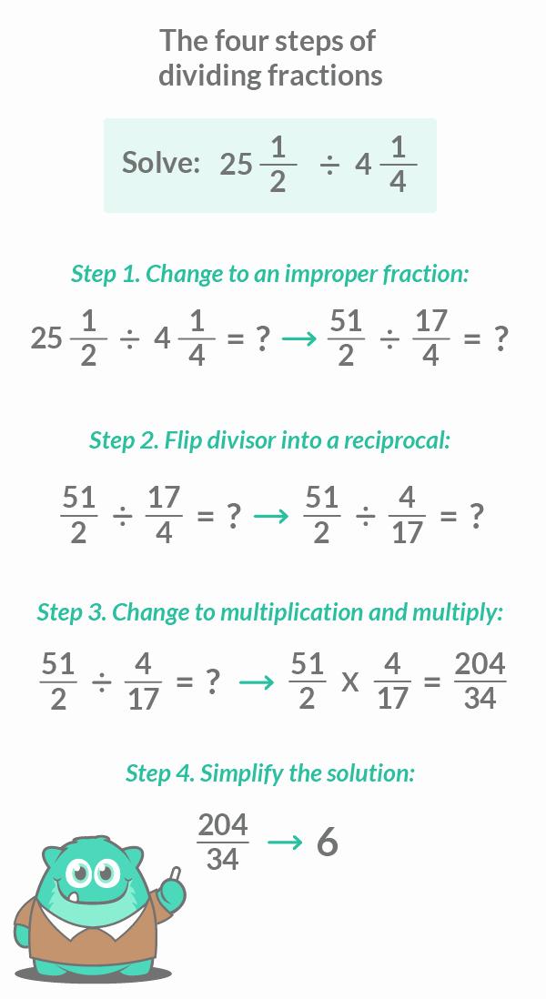 Dividing Fractions Worksheet Pdf Best Of How to Divide Fractions 3 Easy Steps to solve Hard