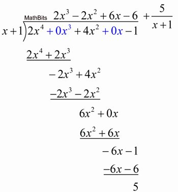 Division Of Polynomials Worksheet Awesome Polynomial Long Division Mathbitsnotebook A2 Ccss Math