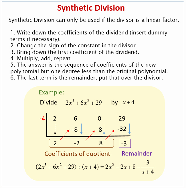 Division Of Polynomials Worksheet Awesome Synthetic Division solutions Examples Videos