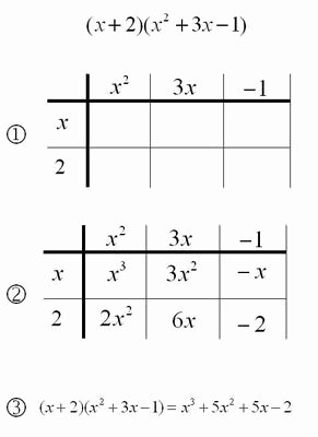 Division Of Polynomials Worksheet Lovely Mathrecreation Dividing Polynomials the Grid Method
