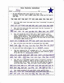 Dna Mutation Practice Worksheet Answers Awesome Gene Mutation Worksheet by Biology Buff
