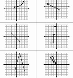 Domain and Range Practice Worksheet Elegant 1000 Images About Functions Domain Range On Pinterest