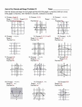 Domain and Range Worksheet 1 Elegant Domain and Range Practice Worksheet by Report Card