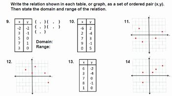 Domain and Range Worksheet 1 Lovely Domain and Range Of Functions Worksheet by Mr Slope Guy In