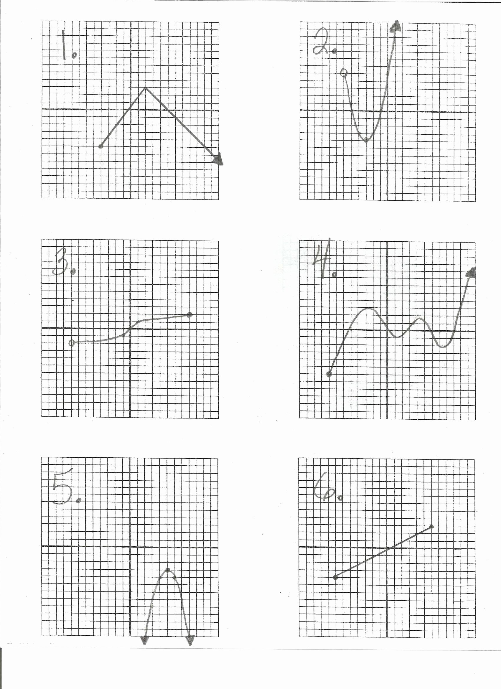 Domain and Range Worksheet Answers Best Of Domain and Range Graph Worksheet Answers Fresh 10 Unique
