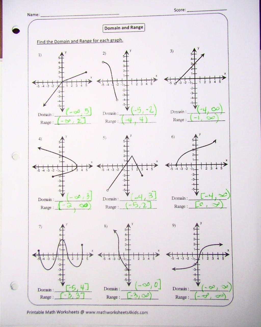 Domain and Range Worksheet Answers Elegant Domain and Range Homework Worksheet Answers Breadandhearth
