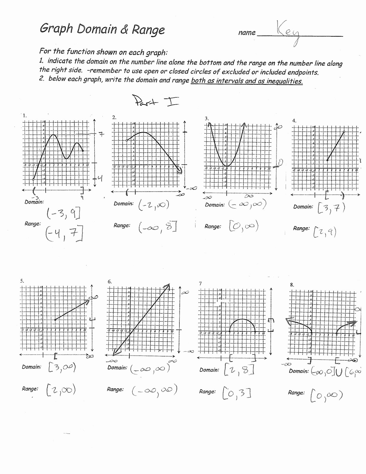 Domain and Range Worksheet Answers New Mr Suominen S Math Homepage College Mathematics 11 29 12