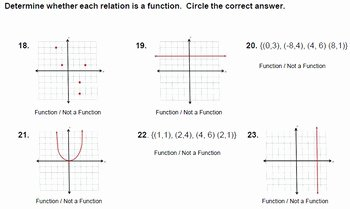 Domain and Range Worksheet Beautiful Domain and Range Of Functions Worksheet by Mr Slope Guy In