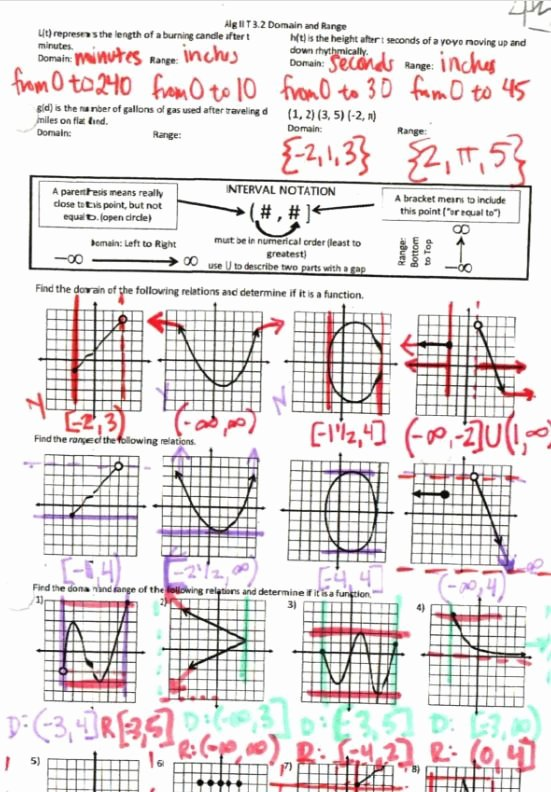Domain and Range Worksheet Elegant 22 Domain and Range Worksheet Algebra 2
