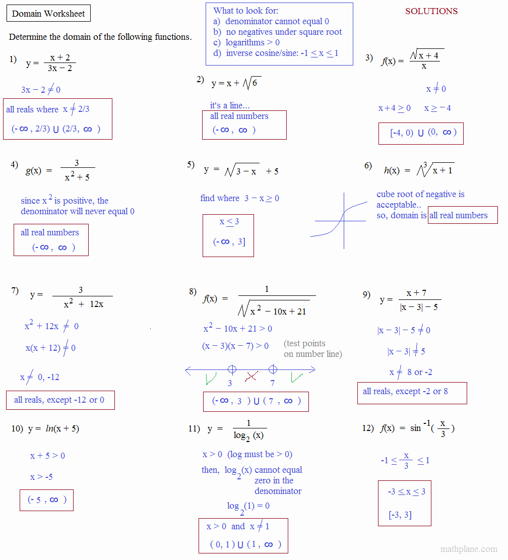 Domain and Range Worksheet Elegant Math Plane Domain & Range Functions & Relations