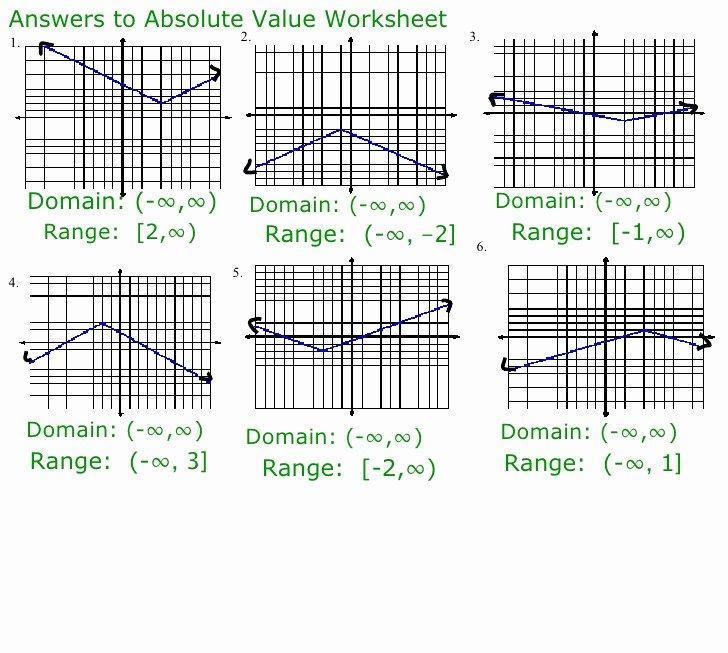 Domain and Range Worksheet Unique 11 Domain and Range Of Graphs Worksheet