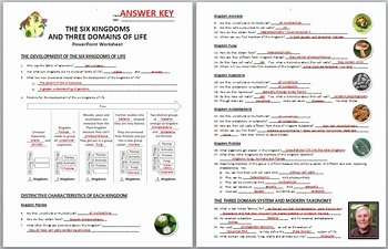 Domains and Kingdoms Worksheet Luxury the Six Kingdoms and Three Domains Of Life Powerpoint