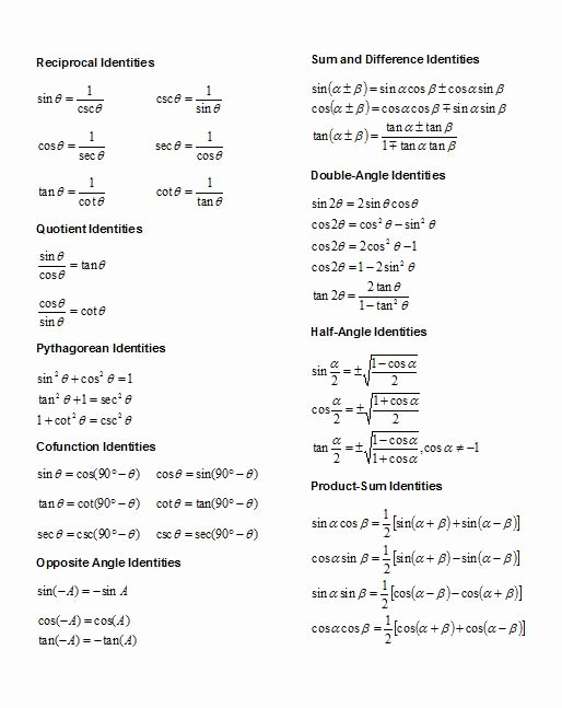 Double Angle Identities Worksheet Awesome Week Ending 1 25 13 Cortez J