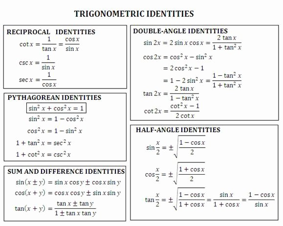 Double Angle Identities Worksheet Beautiful Casey Patricia Precalculus