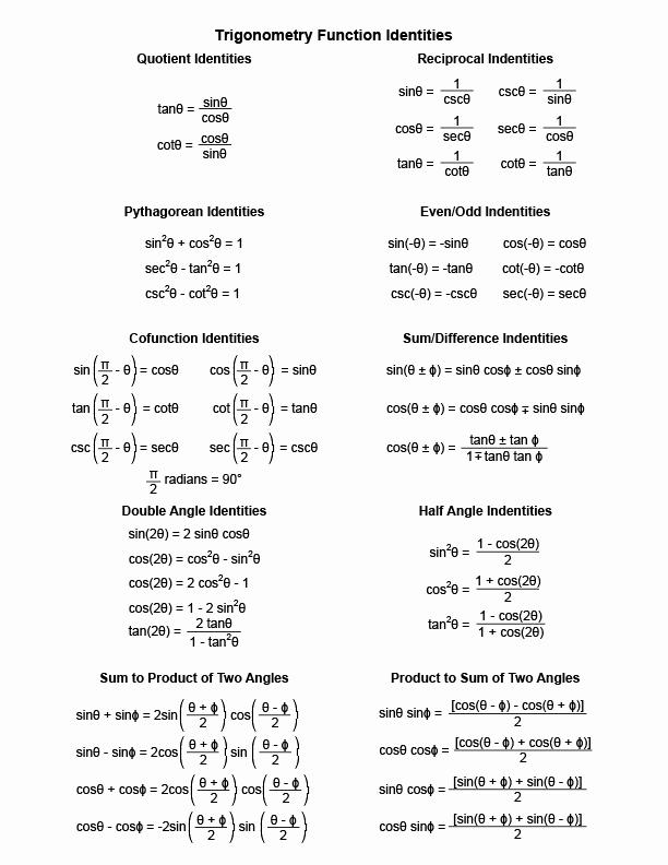 Double Angle Identities Worksheet Elegant Trig Identities Study Sheet