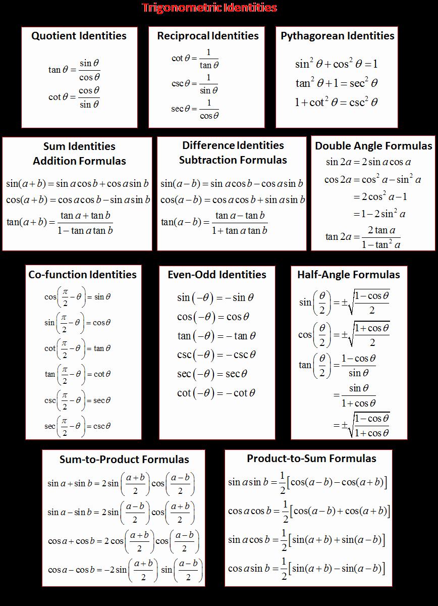 Double Angle Identities Worksheet Elegant Trigonometric Identities solutions Examples Videos