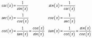 Double Angle Identities Worksheet Fresh Trigonometric Identities Definition & Uses Video