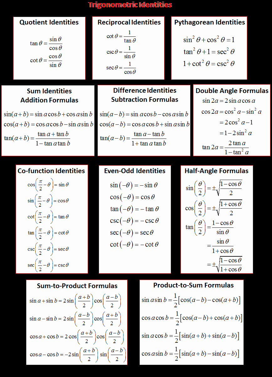 Double Angle Identities Worksheet Lovely Trigonometric Identities solutions Examples Videos